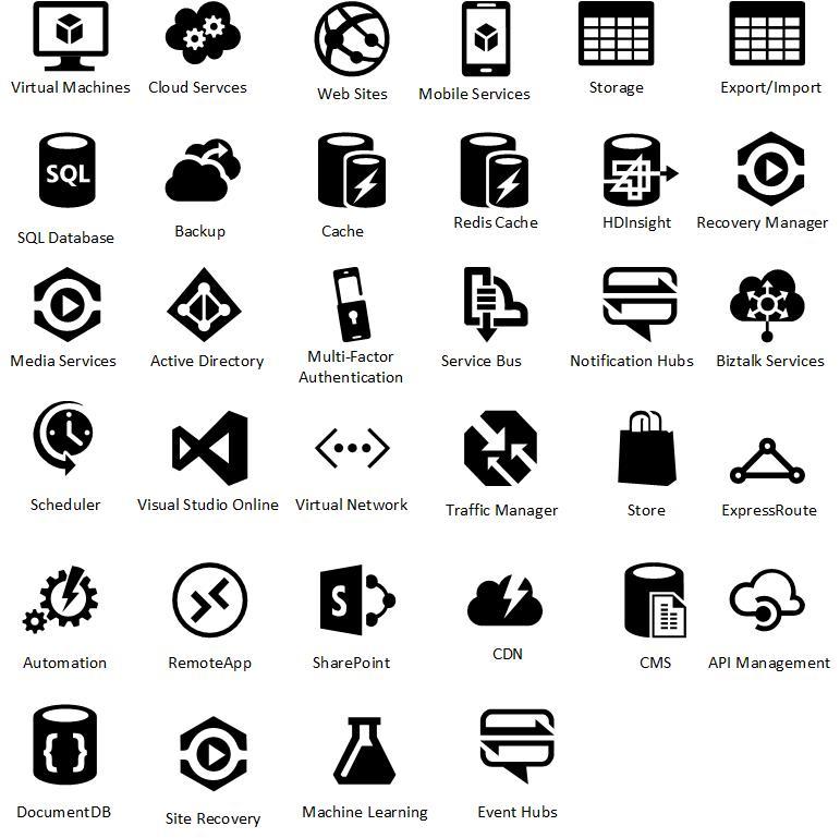 microsoft icons - Suzen rabionetassociats com